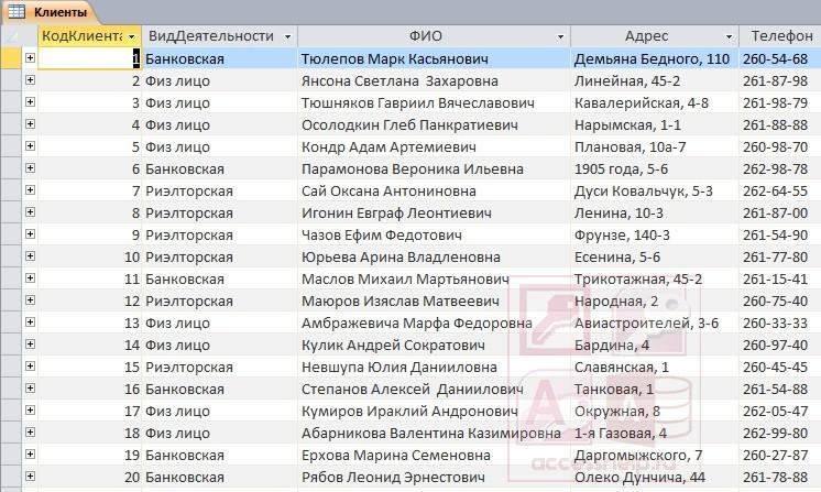 таблица база данных клиентов простая