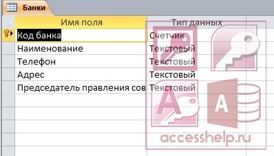 Классификация банков данных