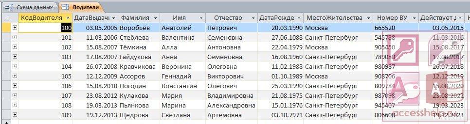 База данных дтп онлайн схватил