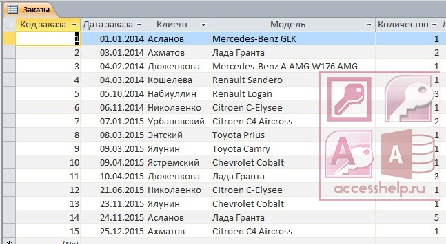 Аренда квартир петербург база данных : Бесплатный сайт файлов