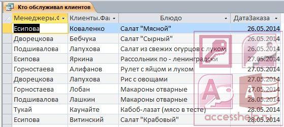 База данных Access Ресторанный