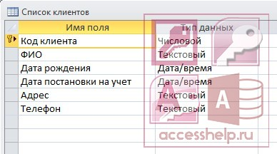 База Данных Предприятия Access Ресторанный Бизнес