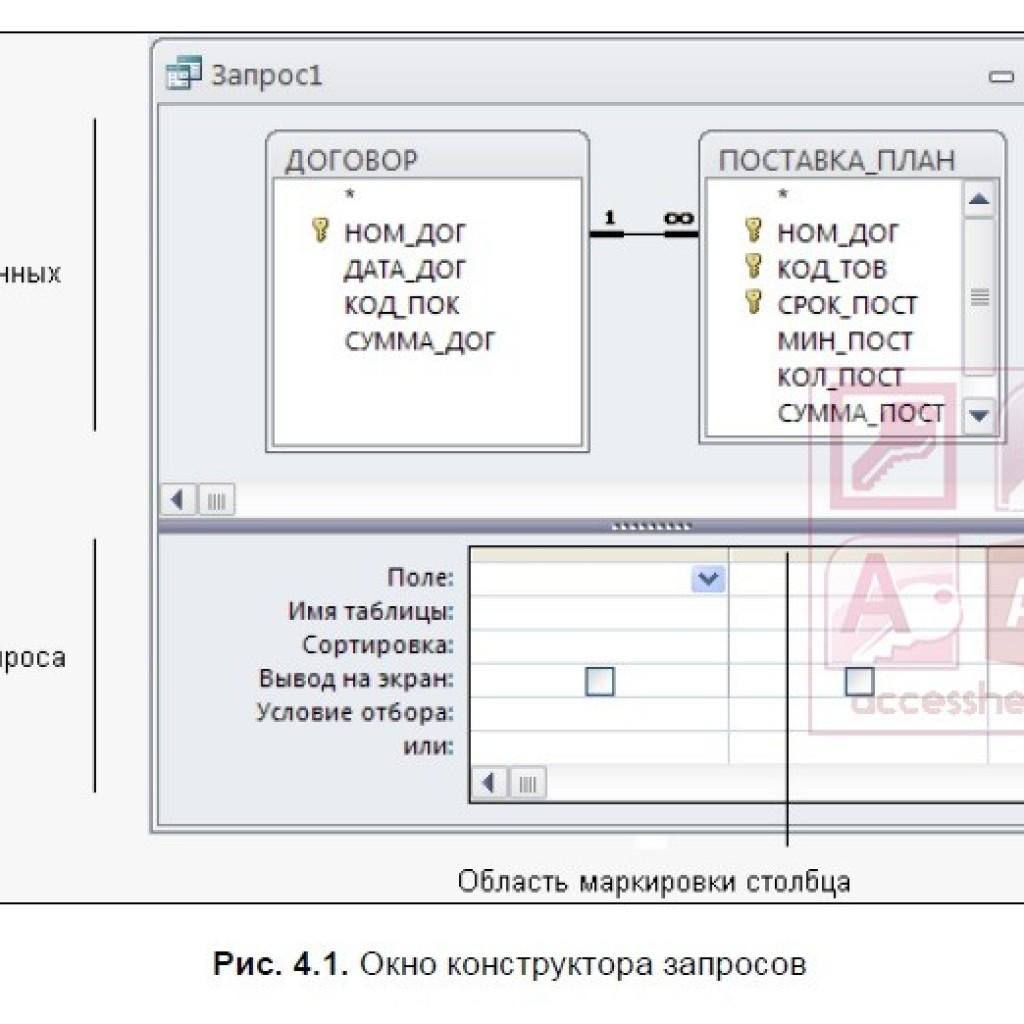 Как создавать запросы в Access: пошаговая инструкция и рекомендации 72