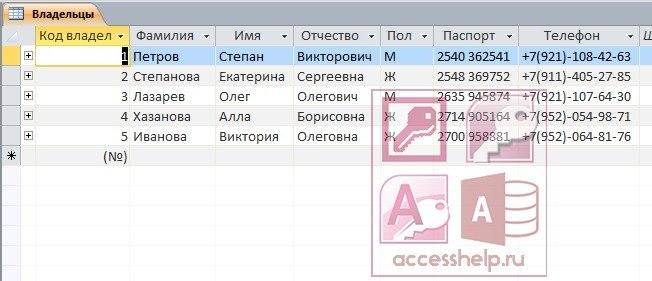 База данных access Агентство недвижимости Базы данных access База данных access