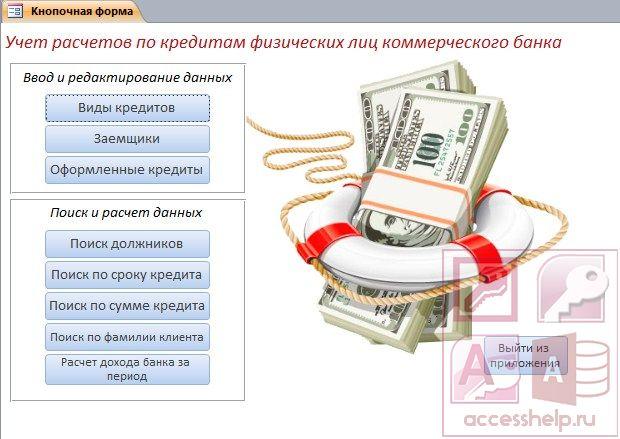 кредитная карта для исправления кредитной истории