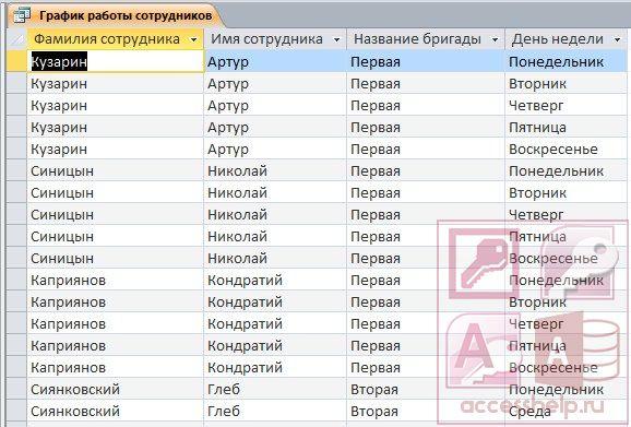 база данных работников предприятия пример